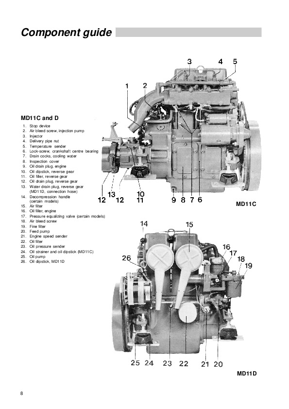 Volvo Penta MD11C D MD 17C D Workshop Manual