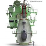 Difference between telescopic and trunk marine engine