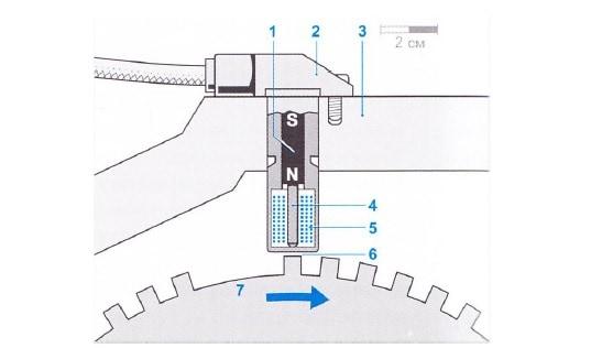 Crankshaft speed sensor working principle