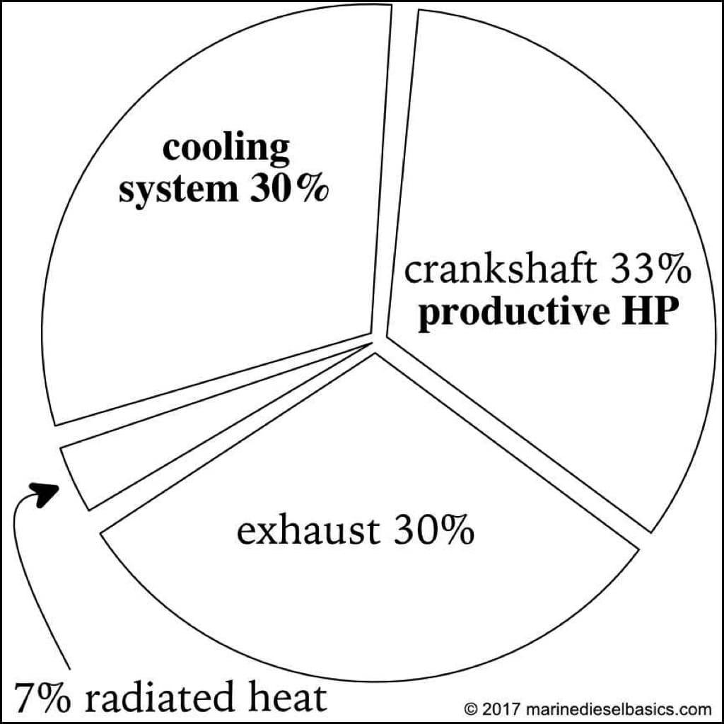 Raw water cooling s le drawings marine diesel basics