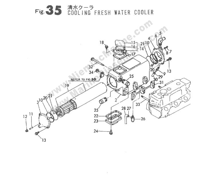 Yanmar 3 Cylinder Diesel Engine For Sale