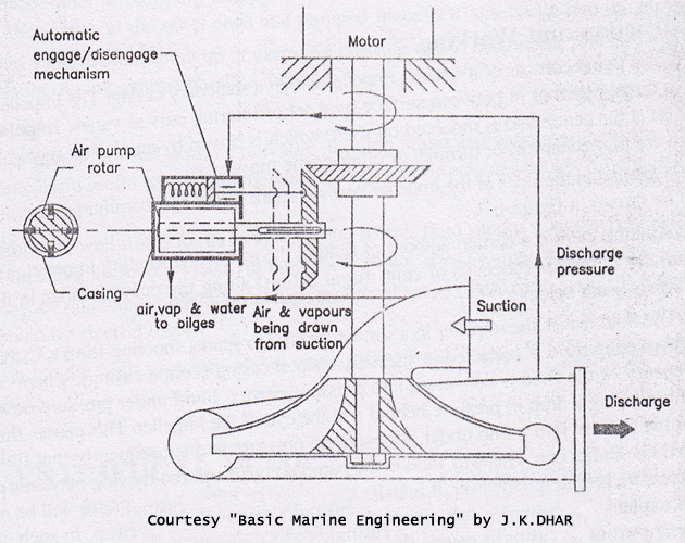 turbocharger diagram