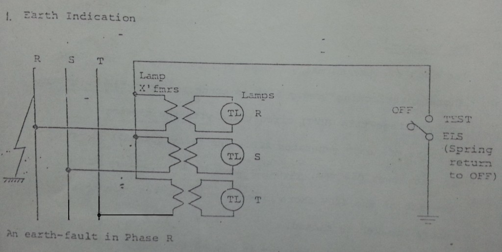 Electric Meter Wiring Heat Earth Fault Indicator Circuit In Ships