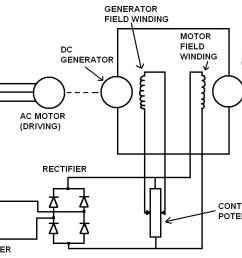 welding machine rheostat wiring diagram for trusted wiring diagram rh 9 13 5 gartenmoebel rupp de rheostat speed control wiring diagram simple rheostat  [ 1098 x 737 Pixel ]