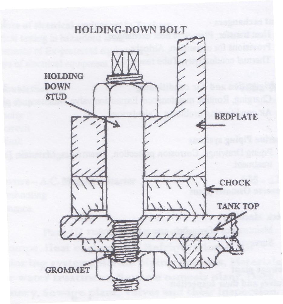 medium resolution of holding down bolts marine diesel engines