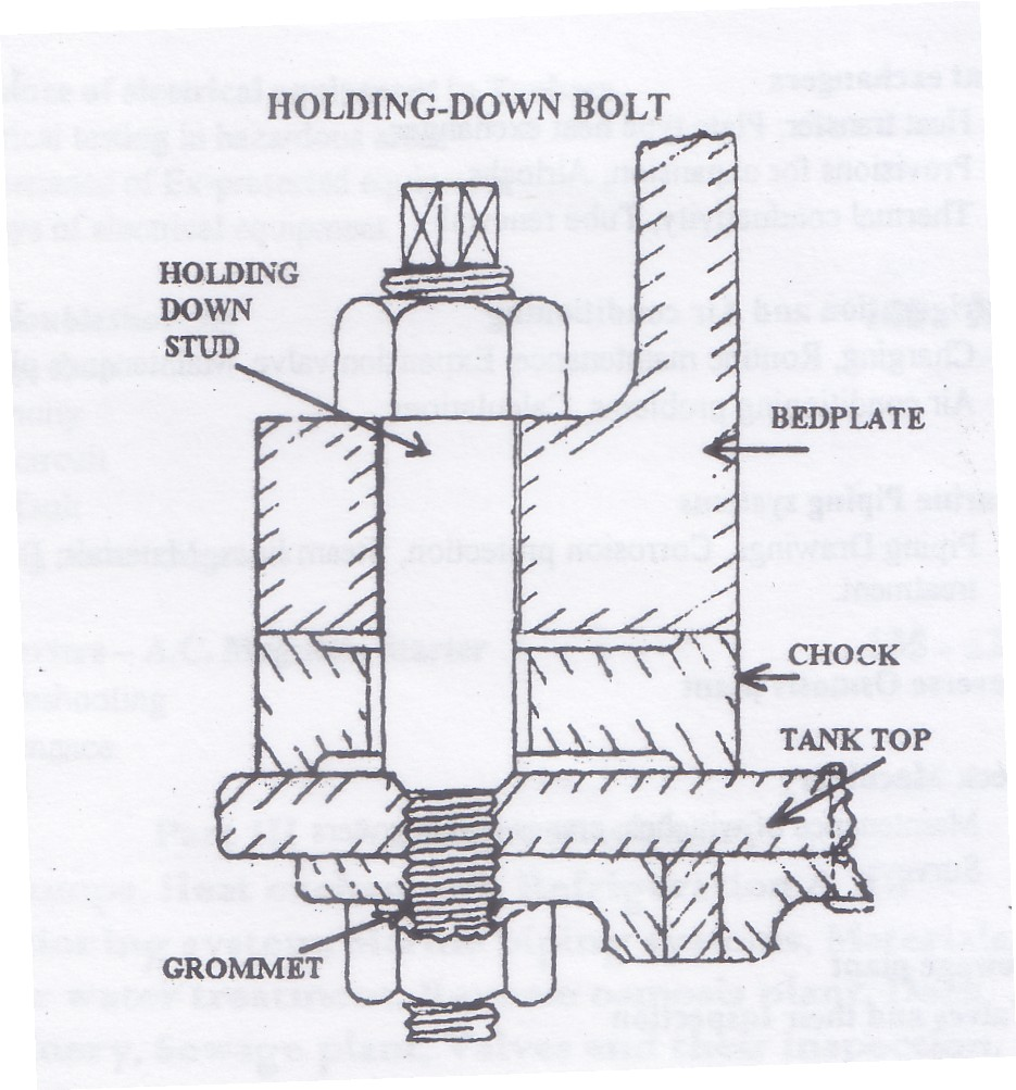 hight resolution of holding down bolts marine diesel engines