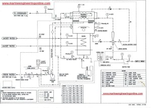 freshwater generator detail line diagram  Marine Engineering Study Materials