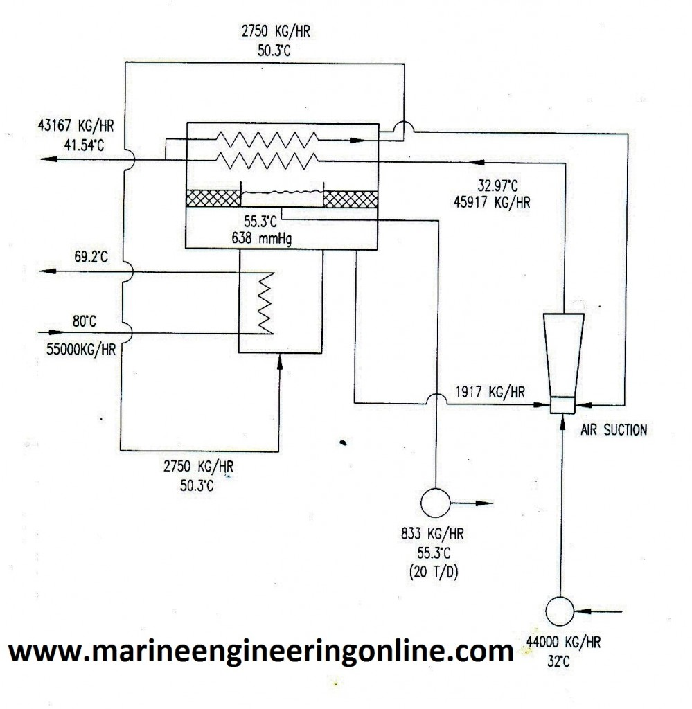 hight resolution of freshwater generator line diagram