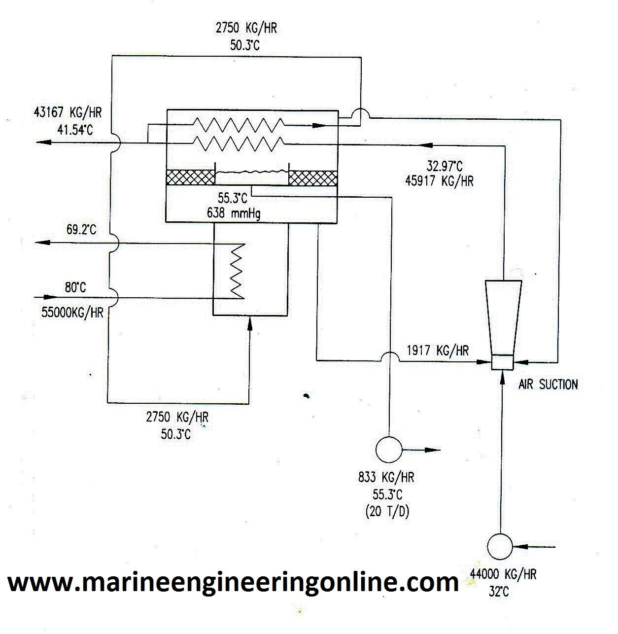 Pid Controller Smoker Wiring Diagram Fresh Water Generator Or Evaporator Used On Ships