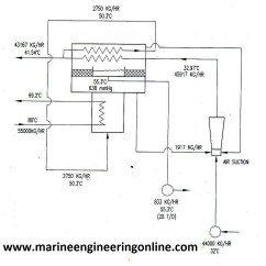 Saas Water Temp Gauge Wiring Diagram Stratocaster Pickup For Library Fresh Generator Or Evaporator Used On Ships Oil