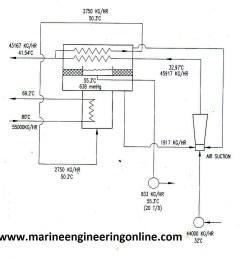freshwater generator line diagram [ 1254 x 1286 Pixel ]