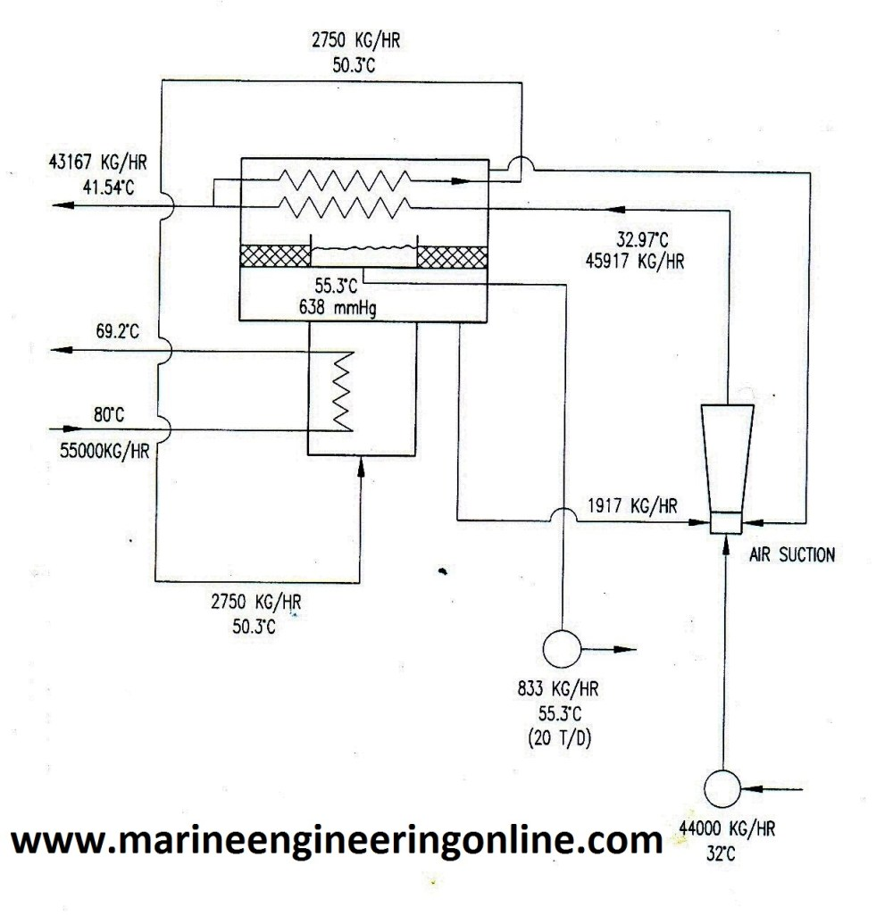 medium resolution of freshwater generator line diagram