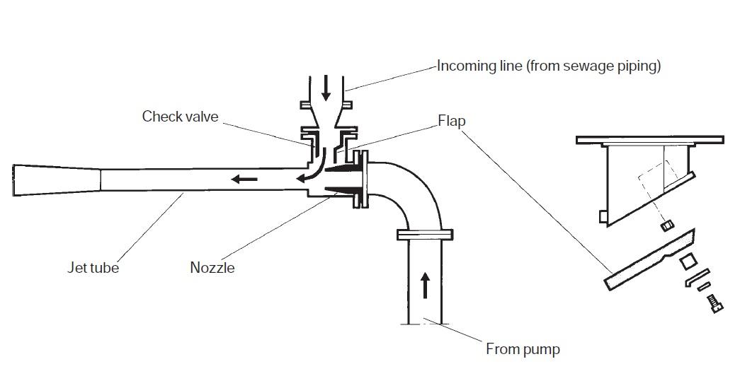 91 240sx fuel pump wiring diagram rgb led strip sr20det vacuum line - imageresizertool.com
