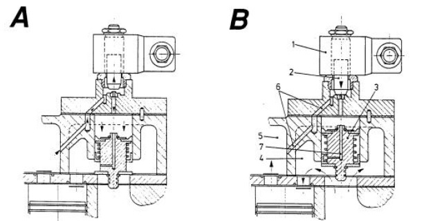 Capacity Control or Regulation for Refrigeration