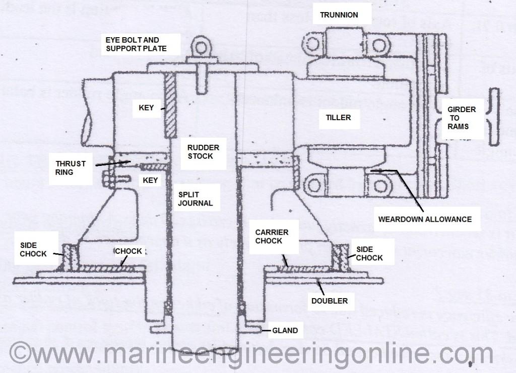 350 Mercruiser Diagram Mag Engine Mpi