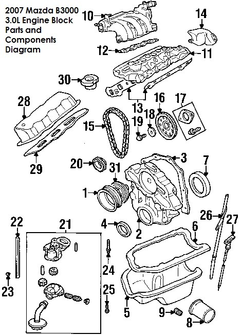 2007 Ford Fusion Front Bumper Parts Diagram. Ford. Auto