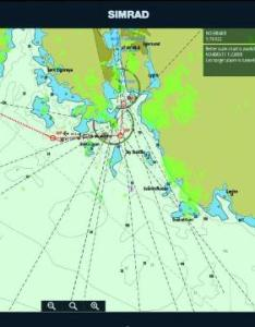 Ecdis also what are the components of rh marinegyaan