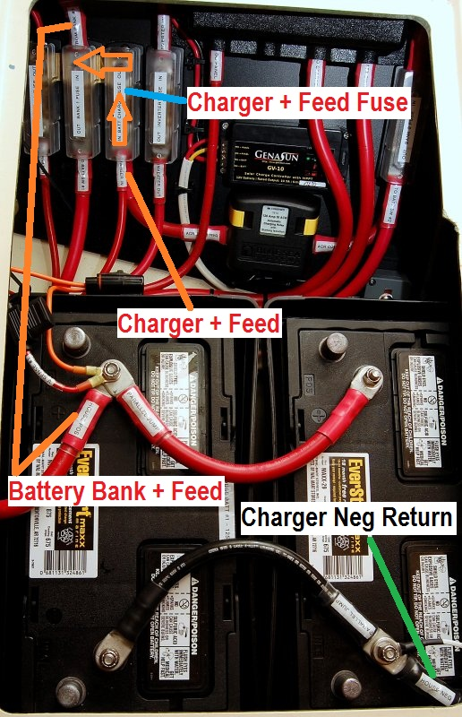 one wire alternator wiring diagram electric furnace runs constantly installing a marine battery charger – how to