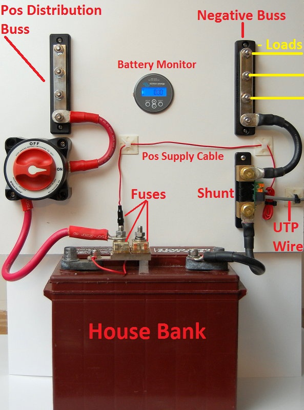 12v wiring diagram for boats mesophyll cell installing a battery monitor marine how to rated fuse block on the post i use one house bank and alternator which generally always wire direct