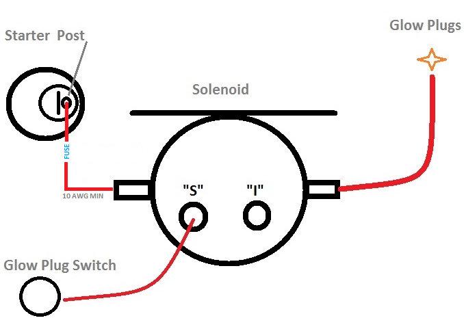 starter switch wiring diagram circuit diagram template - 1984 bobcat 743  lights wiring diagram