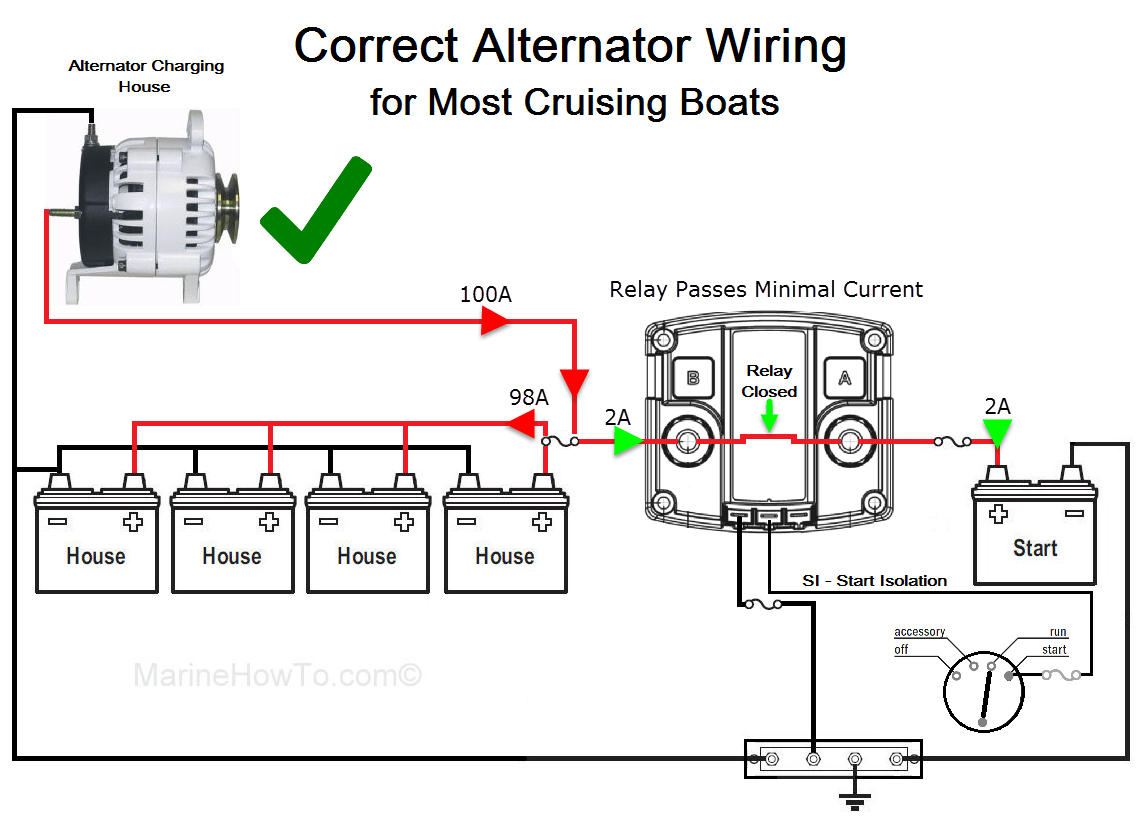 hight resolution of on a cruising boat with a large house bank and small start or start reserve bank the best way to wire an acr is to have the alternator charge the house