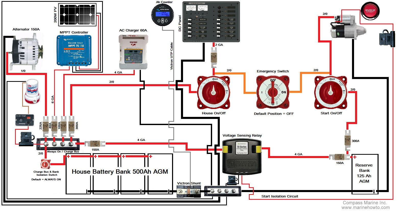 hight resolution of as can be seen all charge sources feed the house bank and the acr parallels in the start bank when 13 0v or 13 6v is attained