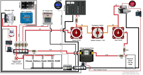 small resolution of as can be seen all charge sources feed the house bank and the acr parallels in the start bank when 13 0v or 13 6v is attained