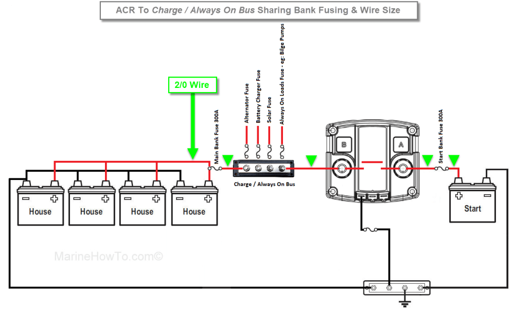 medium resolution of  the acr to that bus with the same size wire the banks are already using in the example below the banks are wired with 2 0 wire and fused at 300a
