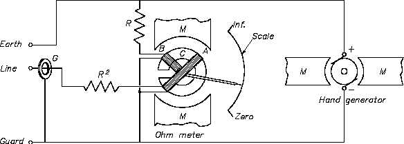 Ohmmeter: Internal Diagram Of Ohmmeter