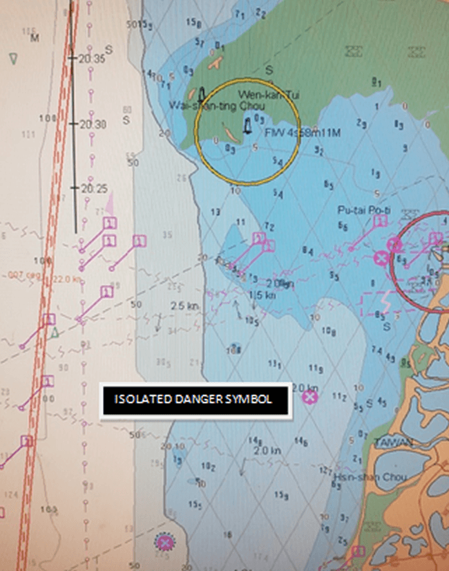 What Type Of Map Is Best Suited For Maritime Navigation : suited, maritime, navigation, Proper, ECDIS, Safety, Settings