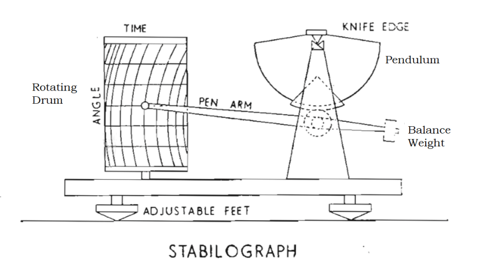 medium resolution of inclining experiment procedure for ship