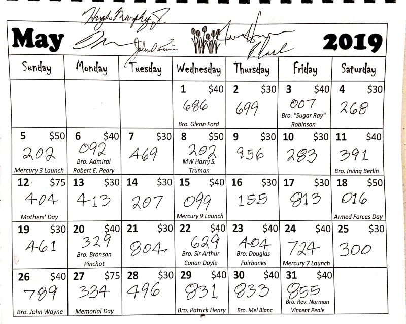 Monthly Calendar Raffle Results « Mariners Lodge #150