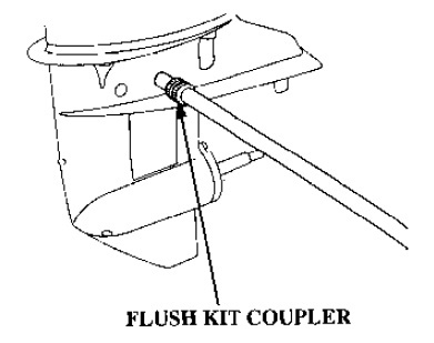 Httpsewiringdiagram Herokuapp Compostyamaha Marine 9 9 C15c