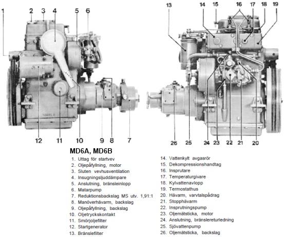 Volvo Penta Md5c Workshop Manual