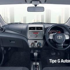 Harga Toyota Yaris Trd Matic Ulasan Grand New Veloz Kekurangan Datsun Go 43 Panca Dibandingkan Agya