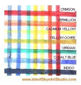 Transparent Paint Colour