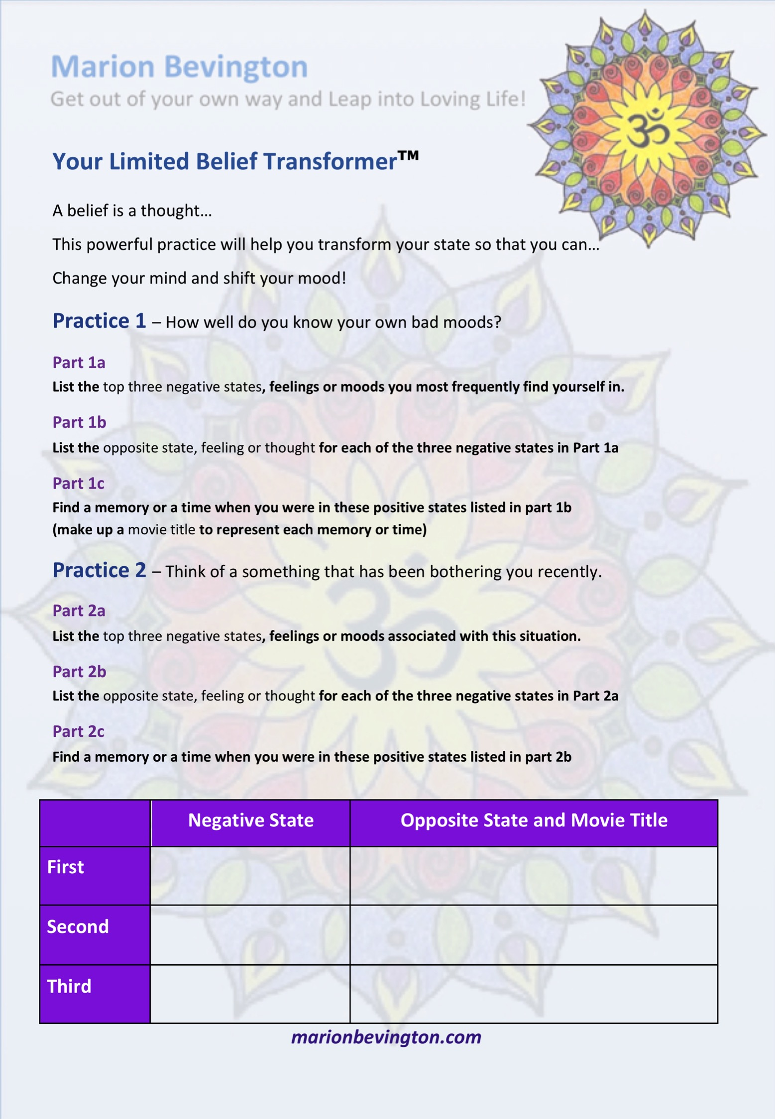 Overcome Limiting Beliefs Worksheet Pratipaksha Bhavana