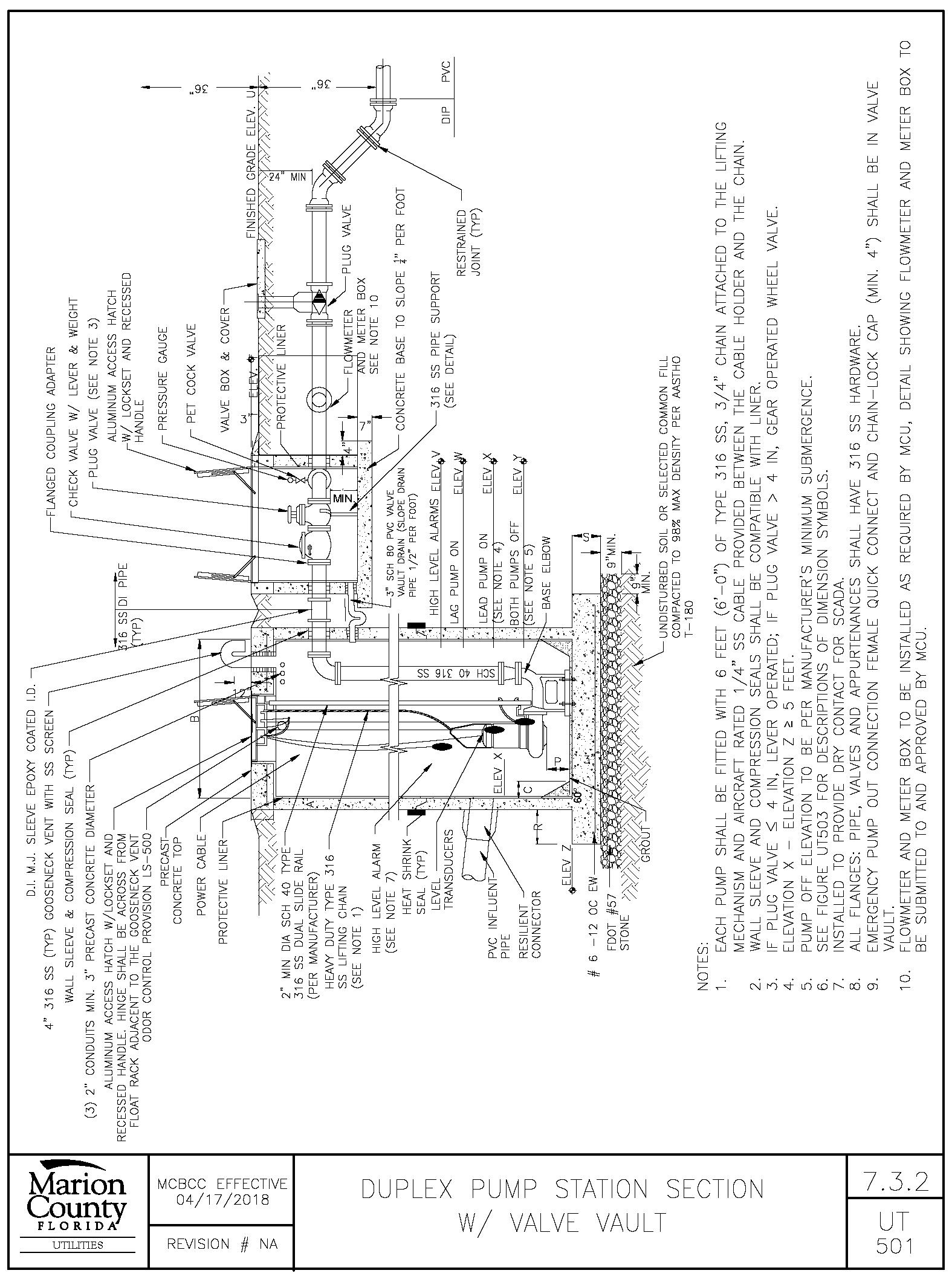 § 7.3.2. Utilities., Division 3. DESIGN DETAILS, Article 7