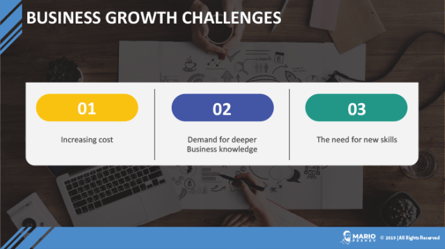 Challenges that Come with Scaling a Business