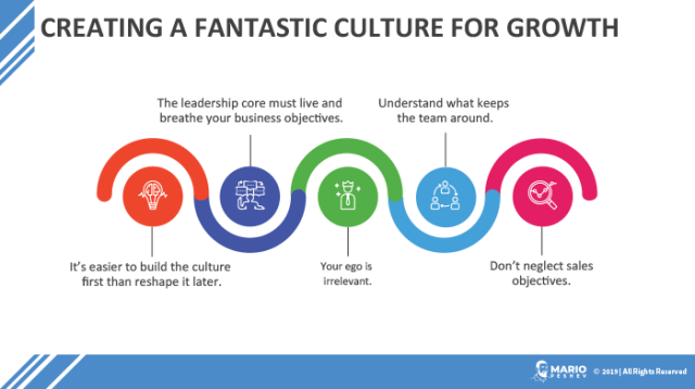 Creating a Fantastic Culture for Growth