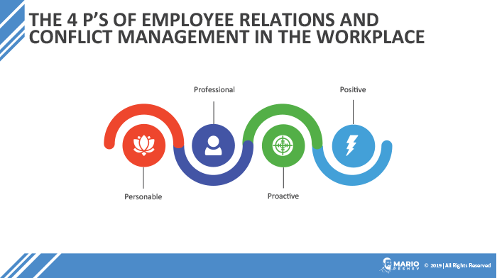 The 4 P's of Employee Relations and Conflict Management in the Workplace