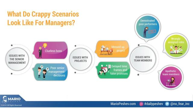 crappy scenarios managers usually deal with