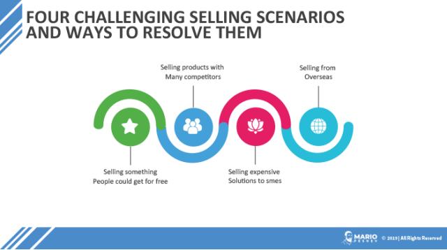 challenging selling scenarios