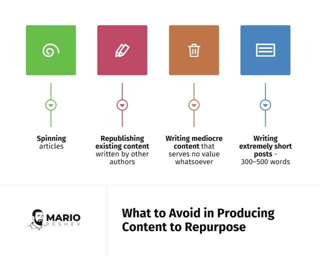 What to avoid in producing content to repurpose | Repurposing Mistakes to Avoid