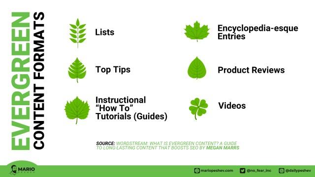 Evergreen Content Formats