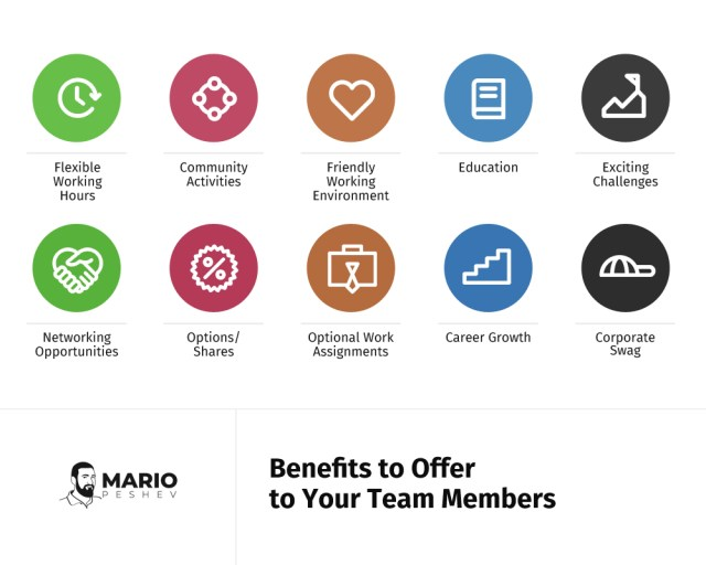 Benefits to offer to your team members | Competitive hiring tips