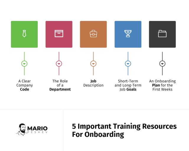 5 important training resources for onboarding | onboarding best practices