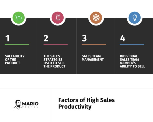 factors of high sales productivity | building a strong sales team for SMEs