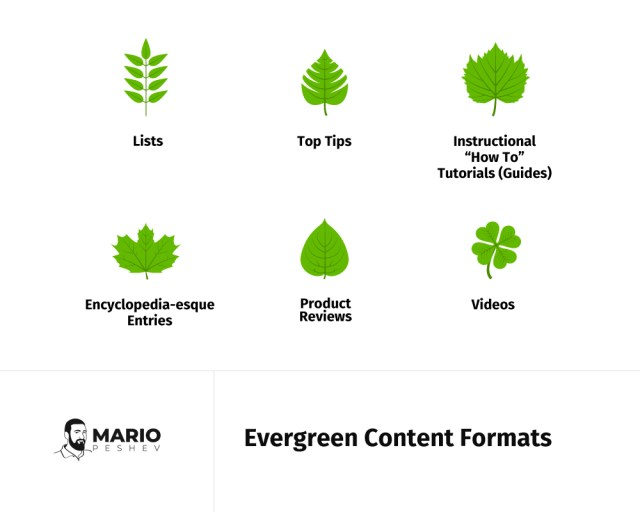 The Evergreen Content Guide