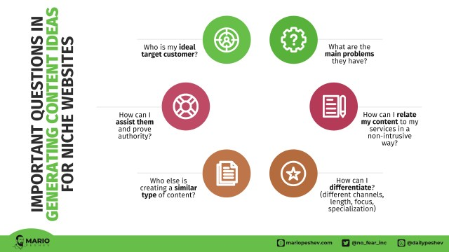 generating content ideas